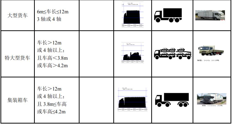 车型区分2.png